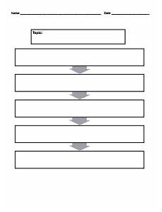 Flow Chart Graphic Organizer Printable Flow Chart Template Free Download Create Edit Fill And