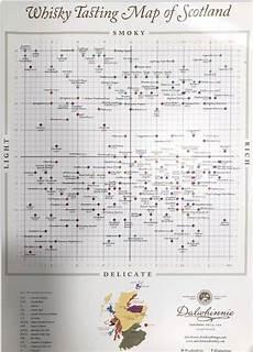 Whisky Tasting Map Of Scotland Scotch