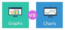 Examples Of Charts Graphs And Diagrams Graphs Vs Charts Top 6 Best Difference With Infographics