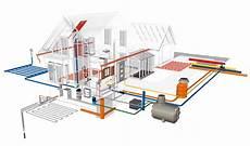 accensione riscaldamento a pavimento accensione impianti termici di riscaldamento impiantista