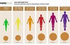 Pilates Ball Size Chart Football Training Ball Exercises Football Training