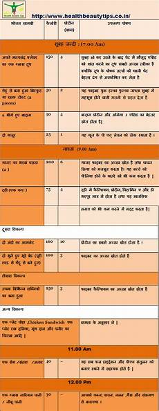 Diet Chart For Mother Diet Chart For Lady Month Wise Diet Plan