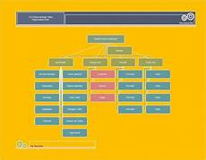 Free Download Organizational Chart 40 Free Organizational Chart Templates Word Excel