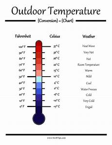 Temperature Degree Conversion Chart Outdoor Temperature Conversion Chart