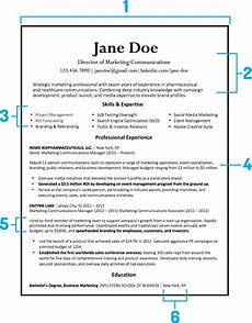 How Your Resume Should Look What Your Resume Should Look Like In 2018 Resume Tips