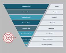 Sales Funnel Templates Sales Funnel Free Sales Funnel Templates