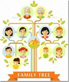 Three Generation Family Tree Chart 20 Family Tree Templates Amp Chart Layouts