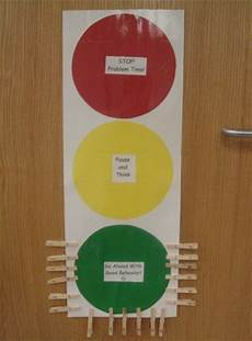 School Traffic Light Behaviour System What Happens In 2nd Grade The Clip Chart Classroom