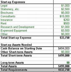What Are Startup Costs For A Small Business Estimating Realistic Startup Costs Small Business Plan