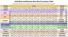 Shoe Number Size Chart Shoe Sizes Argentina Travel Advice