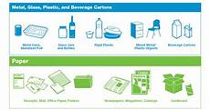 Nyc Recycling Chart New Recycling Regulations Affecting Nyc Businesses