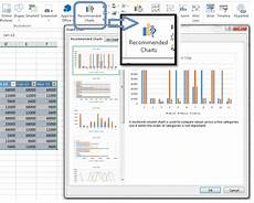 Excel 2013 Chart Wizard Excel 2013 Access Analytic