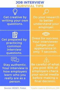 Tips For Job Job Interview Tips For College Students
