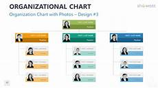 Pra Organisation Chart Organizational Charts For Powerpoint
