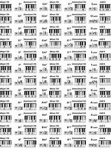 Jazz Chord Chart For Piano 104 Best Piano Images On Pinterest