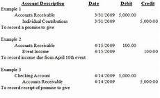 Example Of Accounts Receivable Accounts Receivable Nonprofit Accounting Basics