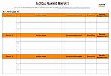 Tactical Plan Tactical Vs Strategic Planning Benefits Examples