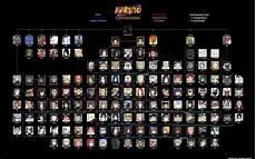 Boruto Family Chart What I Think This Sub Reddit Would Enjoy Naruto