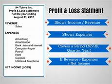 Profit And Loss Statements For Dummies Understanding Financial Statements For Beginners