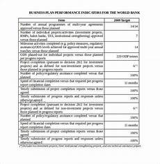 Standard Business Plan Outline Business Plan Template 47 Examples In Word Free