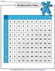 Multiplication Table 9 Printable Multiplication Table