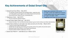 Key Achievements How Uae Is Driving Smart Sustainable Cities Key
