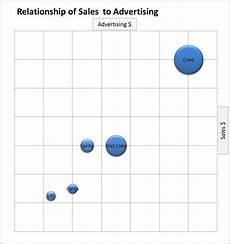 Using Bubble Charts In Excel Make A Bubble Chart In Excel Perceptual Maps 4 Marketing