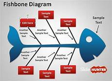Fishbone Diagram Template Powerpoint Best Fishbone Diagrams For Root Cause Analysis In Powerpoint