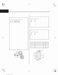 Honda Odyssey 2004 Manual Part 2