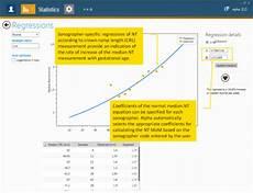 Normal Nt Measurement Chart Sonographer Specific Nt Medians