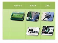 Asic And Fpga Design Notes Compare Between Fpga Arduino Asic