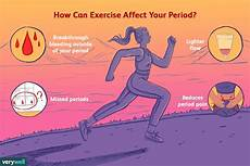 Can Stress Make Your Period Light Changes Exercise May Have On Your Period