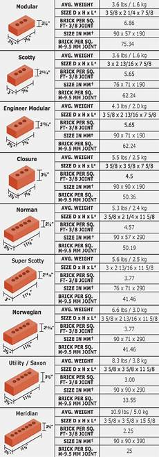 Standard Brick Size Chart Hebron Brick Company Commencement Bay Construction Products