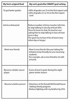 Example Of Goals Get S M A R T About Helping Your Kids Achieve Their Goals