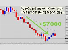 Watch The Forex Guy Make a $7000 Trade with Simple Swing