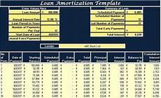 Amortization Formula In Excel Download Loan Amortization Excel Template Exceldatapro
