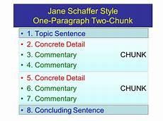 Schaffer Essay Format En35 Am Lit Gardner Schaffer Paragraph Structure