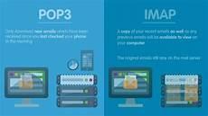 Imap Vs Pop Pop3 Vs Imap Which One Should You Choose 123 Reg