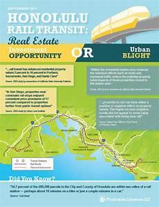 Oahu Light Rail Completion Date Light Rail Transit On Oahu Real Estate Investment