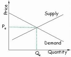 Summa My Chart Curvilinear Costs The Summa