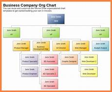 Business Hierarchy Chart Template 11 Organizational Chart Company Company Letterhead