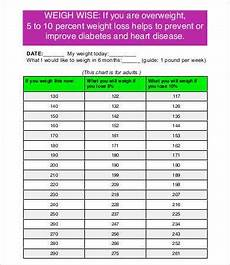 Weight Loss Chart Template Weight Loss Charts 9 Free Pdf Psd Documents Download