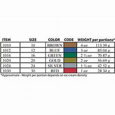 Foodservice Scoop Sizes Chart Zeroll Original Ice Cream Scoop Disher Color Coded