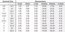 Sanitary Fitting Size Chart Gasket Sanitary Black Viton 174 Clear Fep Teflon 174 Cam