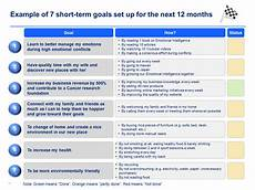 Career Development Goal Examples Personal Development Plan For Managers Examples Personal