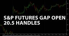 S P Futures Live Chart S Amp P 500 Futures Event Driven Trading Frenchelection