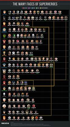 Superhero Movie Chart Chart Comprehensive List Of Actors Who Played The Roles