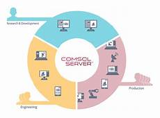 Medical Design Briefs Comsol Server Medical Design Briefs
