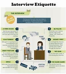 Job Etiquette Interview Etiquette The Little Things That Mean A Lot