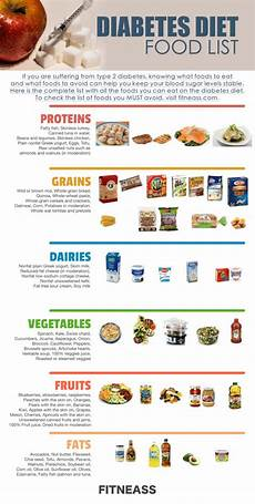 Food Chart For Diabetic The Complete Food List For The Type 2 Diabetes Diet Fitneass